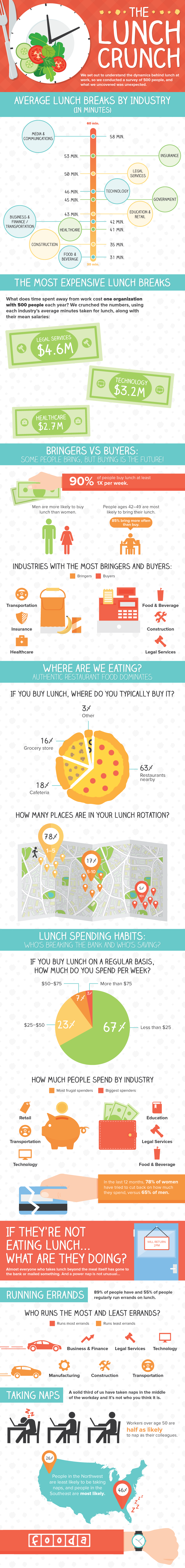 lunch-crunch-infographic-6-30v3-EDITED