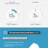 BambooHR-Onboarding-Infographic